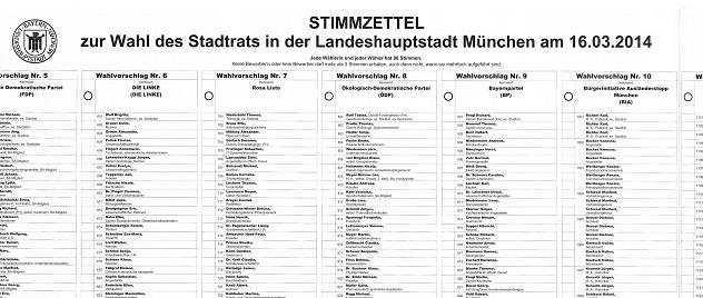 Aufgrund des bayerischen Kommunalwahlrechts können die Stimmzettel eine unhandliche Größe erreichen.